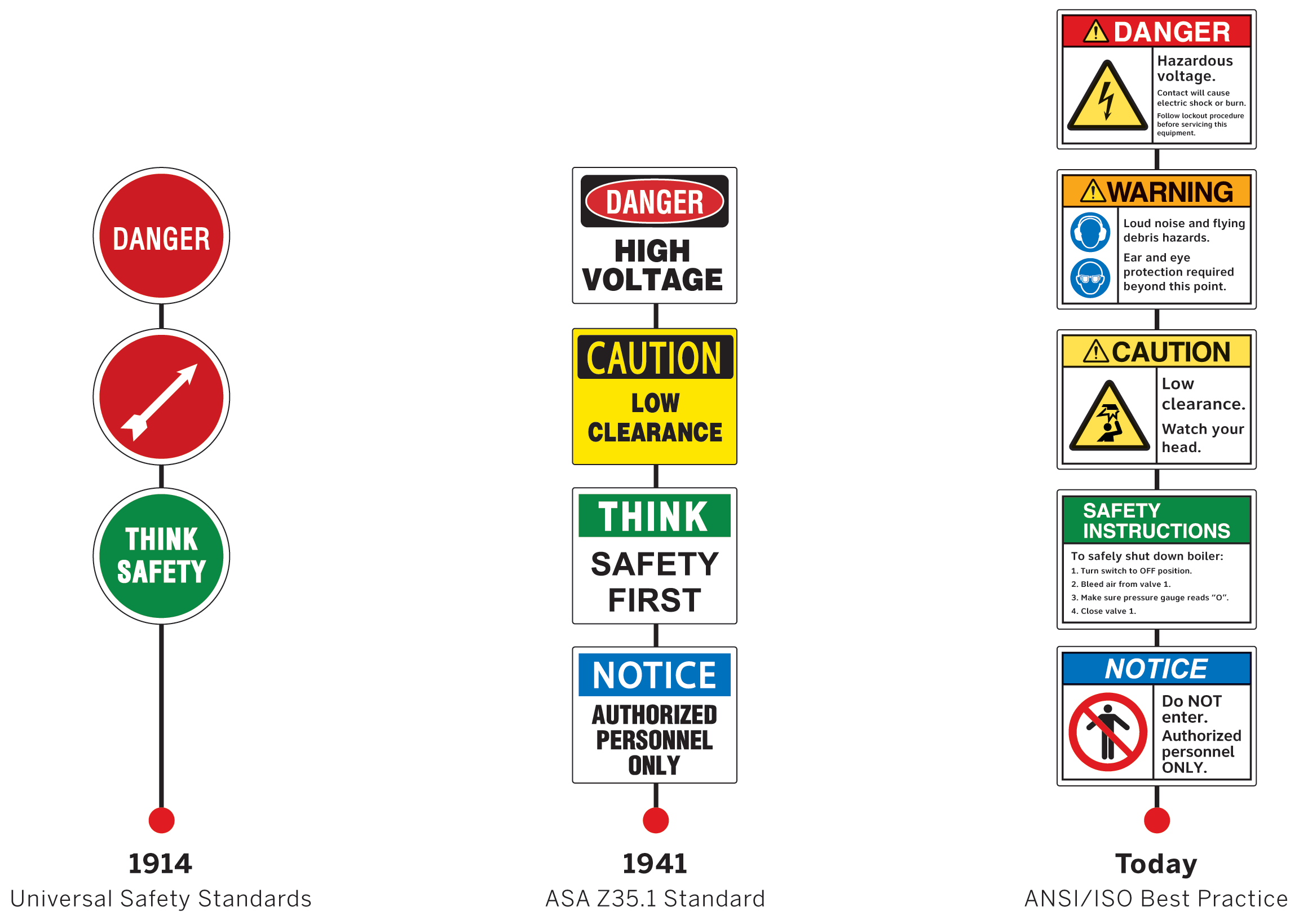 Todays Best Practice Safety Signs